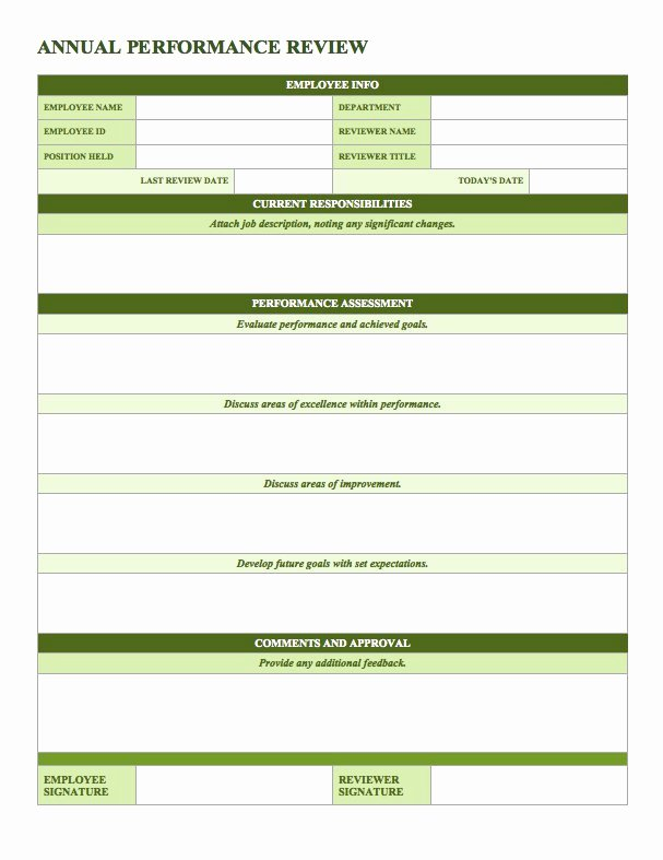 Sales Performance Review Template Inspirational Free Employee Performance Review Templates Smartsheet