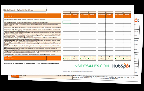 Sales Performance Review Template New the Sales Manager S Guide to Performance Reviews [free