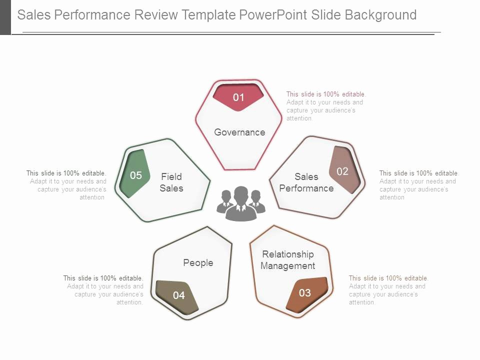 Sales Performance Review Template Unique Sales Performance Review Template Powerpoint Slide