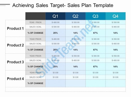 Sales Plan Template Ppt Awesome Achieving Sales Tar Sales Plan Template Ppt Ideas