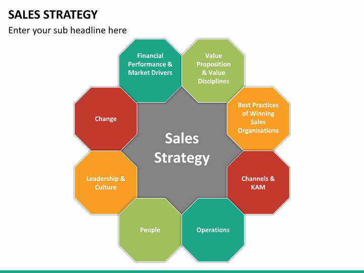 Sales Plan Template Ppt New Sales Strategy Powerpoint Template