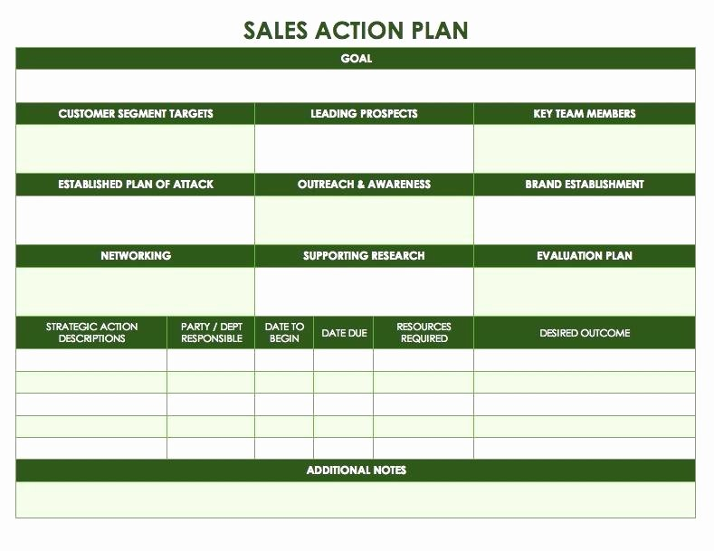 Sales Planning Template Excel Awesome Action Plan Templates Excel Strategy and Action Plan