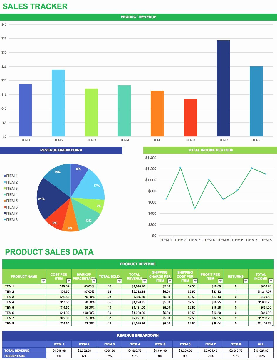 Sales Planning Template Excel Best Of Free Sales Plan Templates Smartsheet
