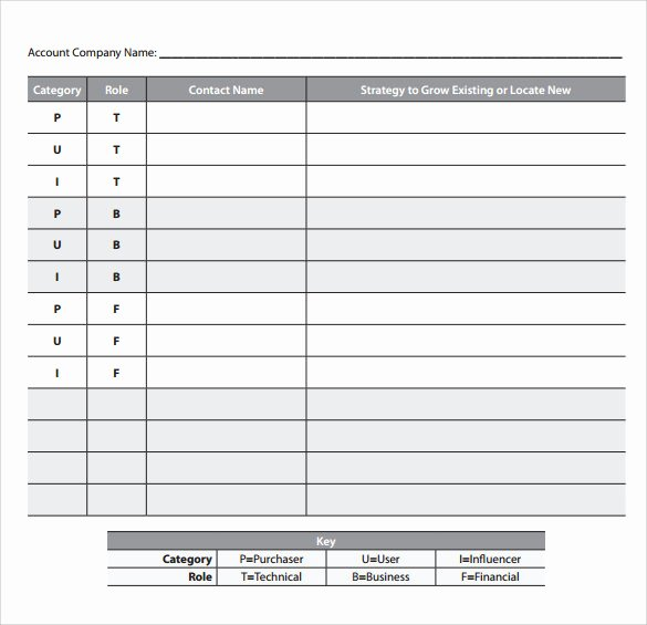 Sales Planning Template Excel Best Of Sample Sales Action Plan Template 7 Free Documents In