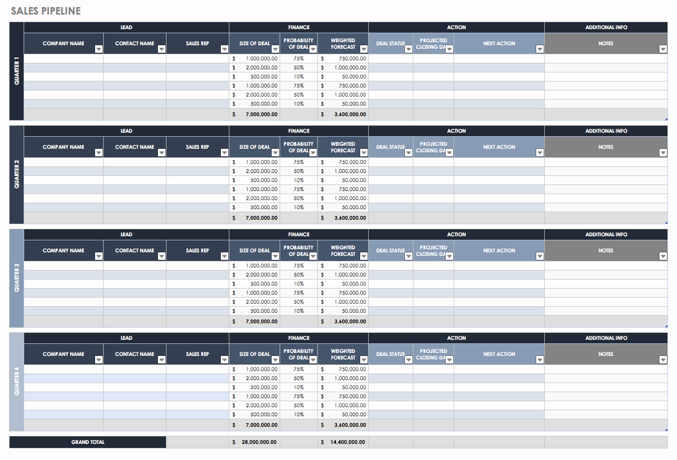 Sales Planning Template Excel Lovely Free Sales Pipeline Templates