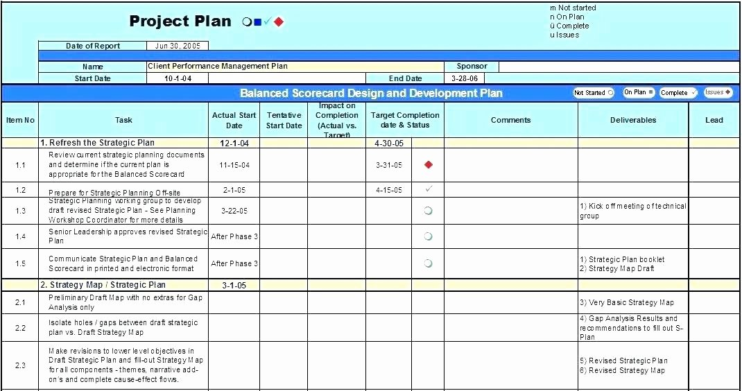 Sales Territory Plan Template Beautiful Business Plan for Sales Territory Territory Business Plan
