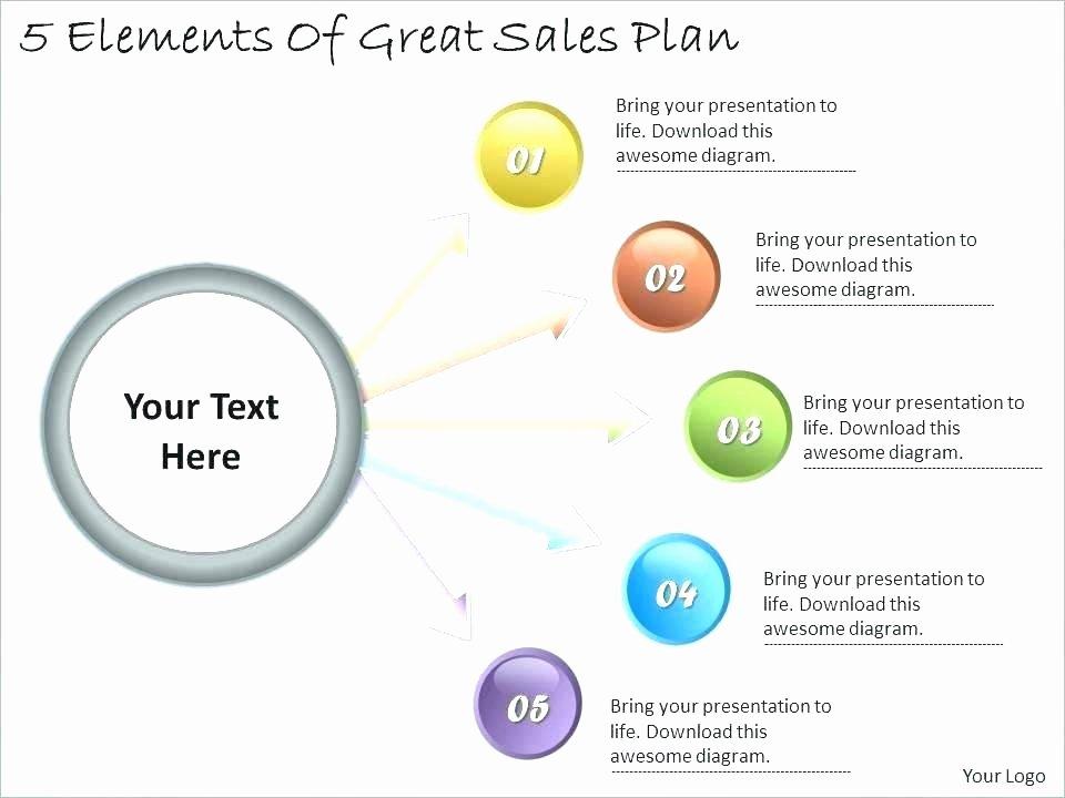 Sales Territory Plan Template Best Of Sales Territory Planning Template Editable Territory Map