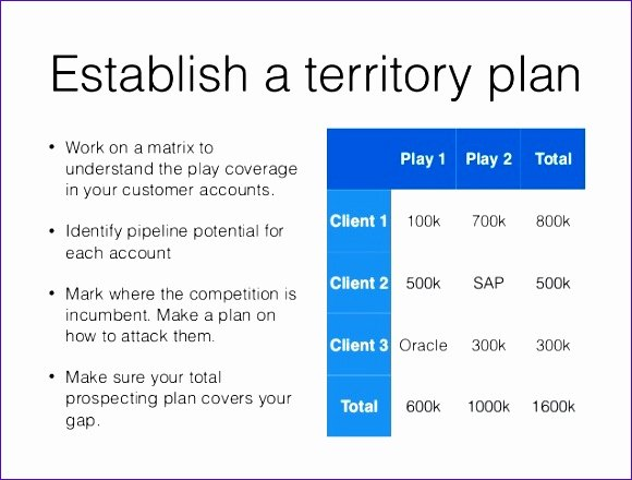 Sales Territory Plan Template Inspirational 10 30 60 90 Plan Template Excel Exceltemplates