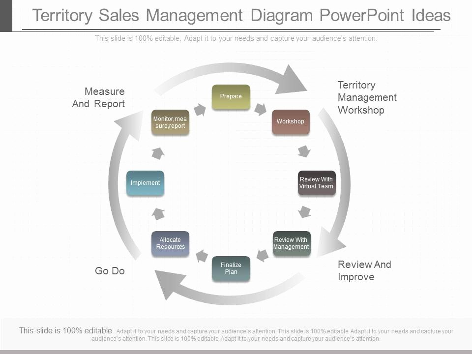 Sales Territory Plan Template Inspirational Present Territory Sales Management Diagram Powerpoint