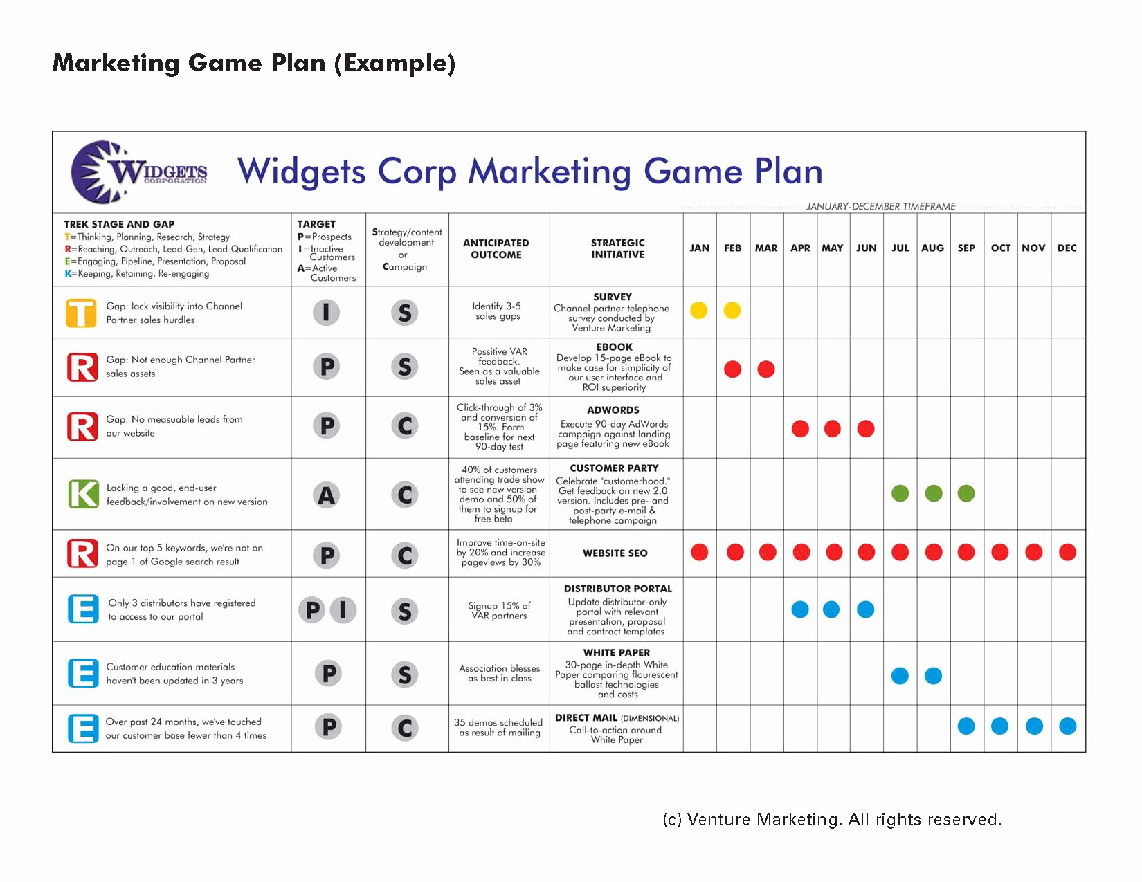 Sales Territory Plan Template Unique Sales Territory Business Plan Portablegasgrillweber