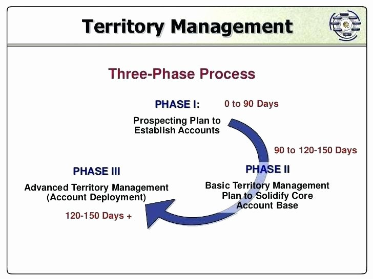 Sales Territory Planning Template Lovely Sales Territory Planning Template – iso Certification