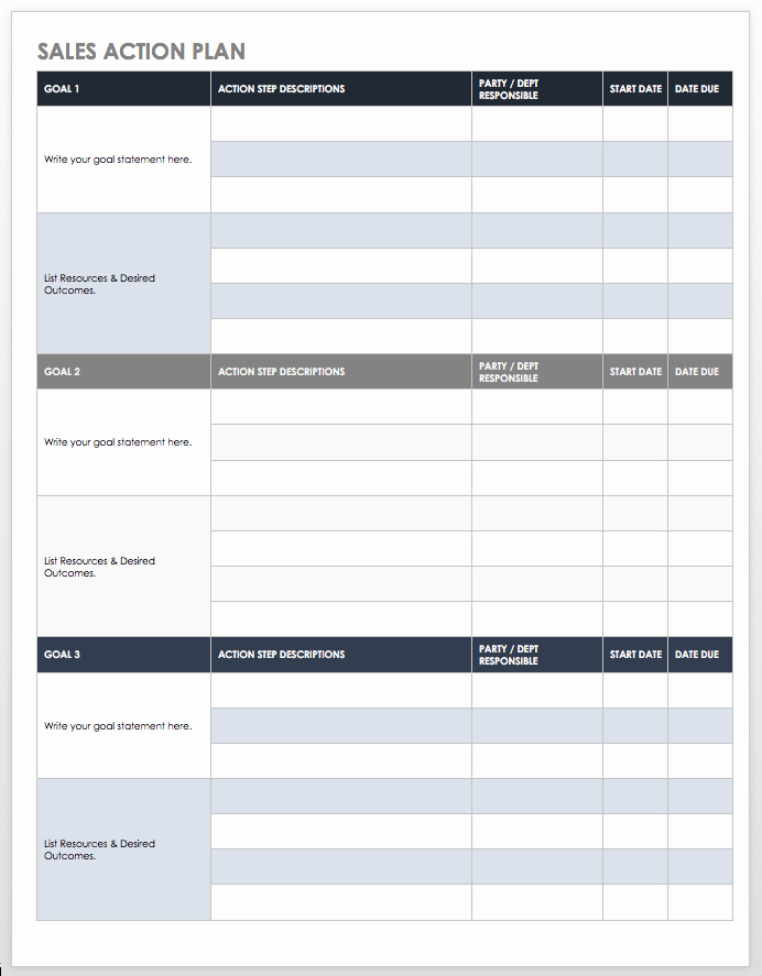 Sales Territory Planning Template New Free Sales Pipeline Templates