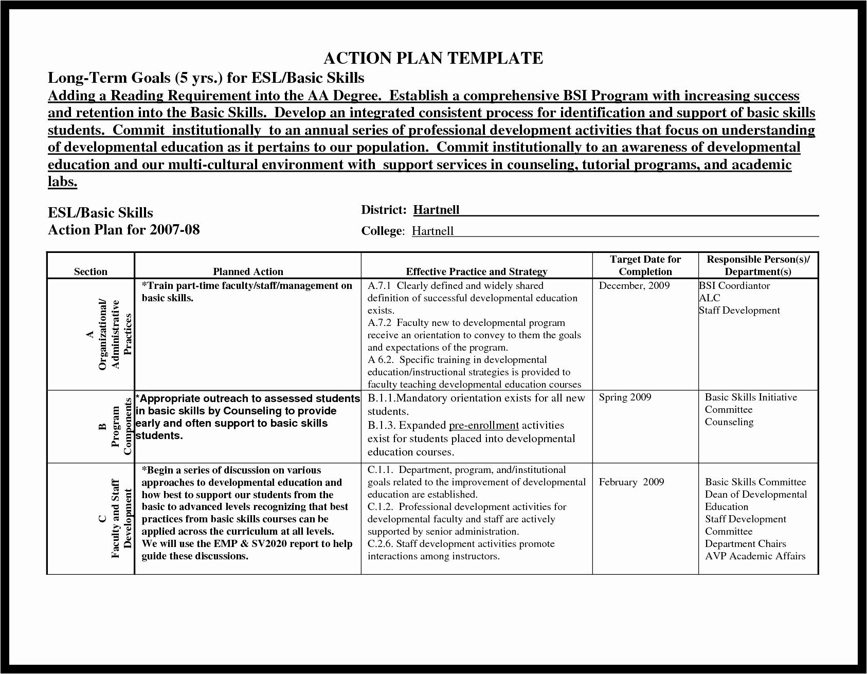 Sample Action Plan Template Fresh 30 60 90 Day Sales Plan Template Free Sample New Action