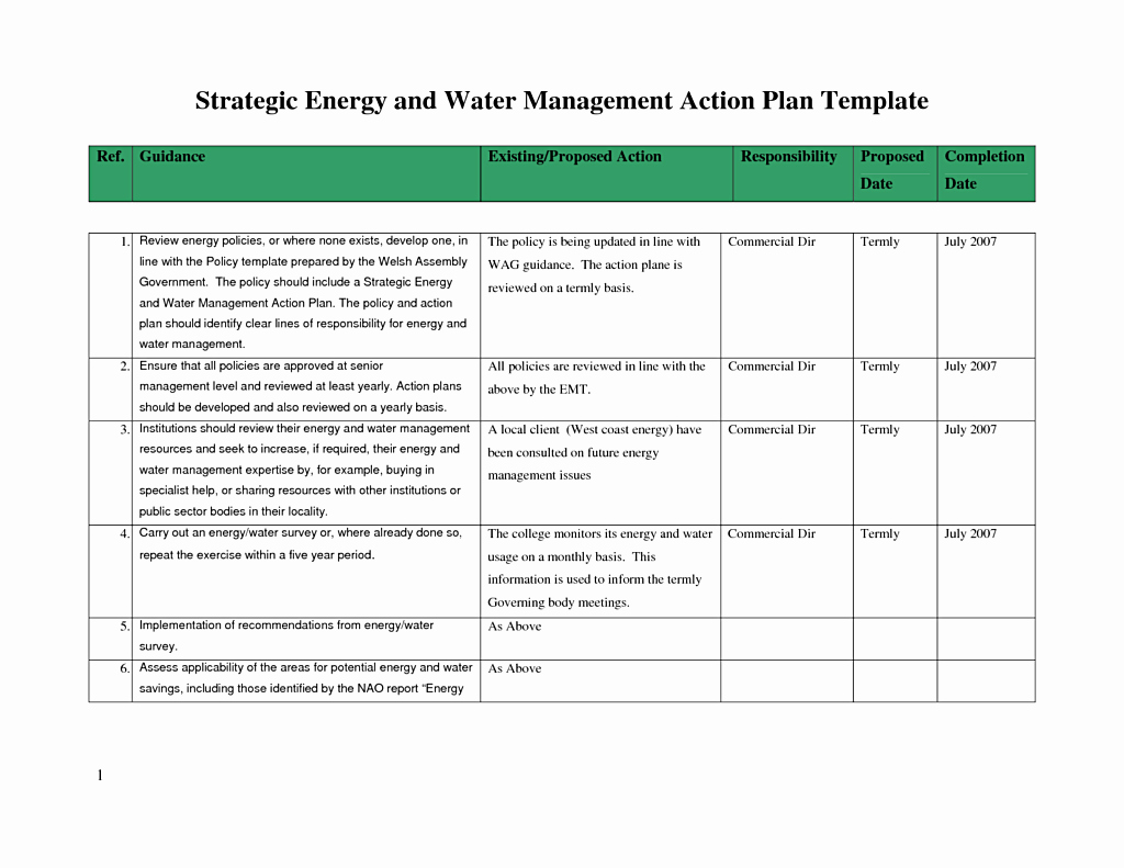 Sample Action Plan Template Fresh Action Plan Sample Template Mughals