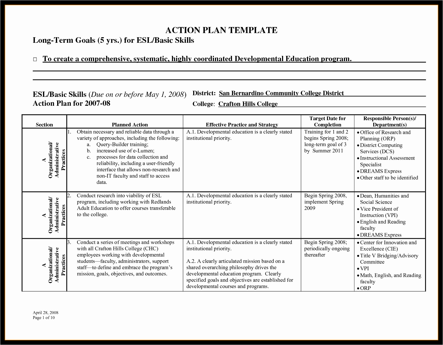 Sample Action Plan Template Inspirational Business Action Plan Template Sample Sample Mughals