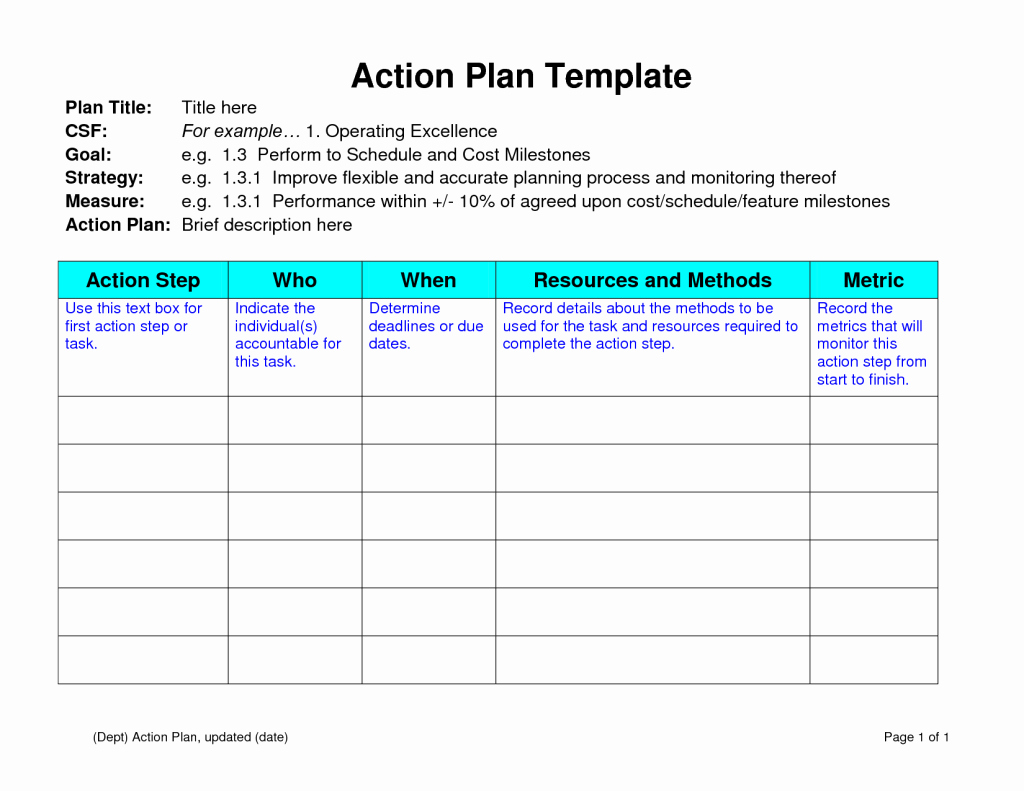 Sample Action Plan Template Luxury Inspiring Business Action Plan Template Example with Title