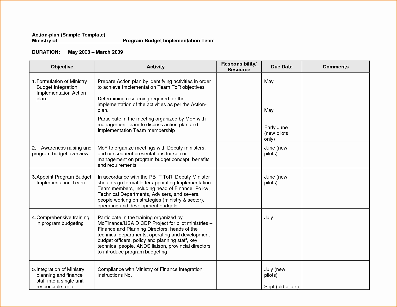 Sample Action Plan Template New 6 Sample Action Plan Template