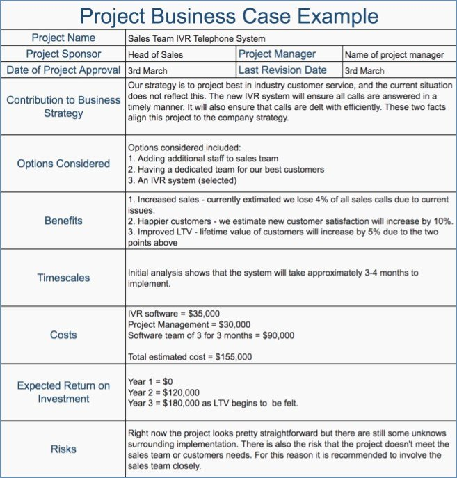 Sample Business Case Template Awesome Business Case for Hiring Additional Staff Template