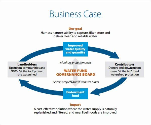 Sample Business Case Template Elegant 7 Business Case Samples