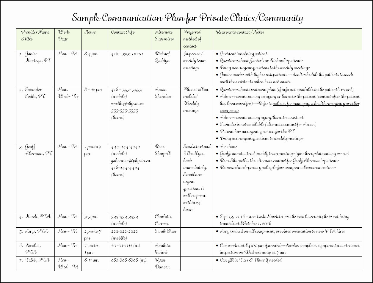 Sample Communication Plan Template Awesome Sample Written Munication Protocols or Plans