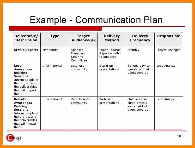Sample Communication Plan Template New Munication Plan Template