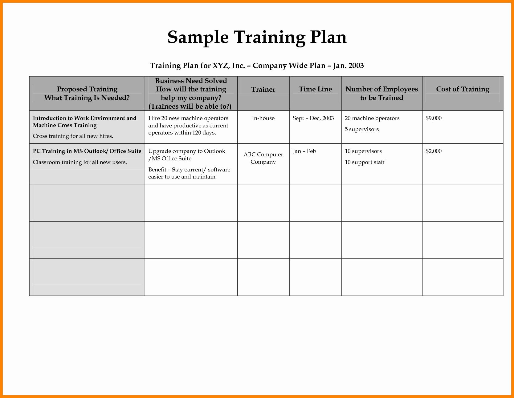 Sample Training Plan Template Elegant 8 Employee Training Plan Template