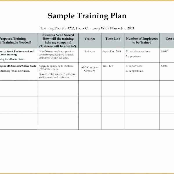 Sample Training Plan Template Luxury Employee Cross Training Plan Template – Ijbcr