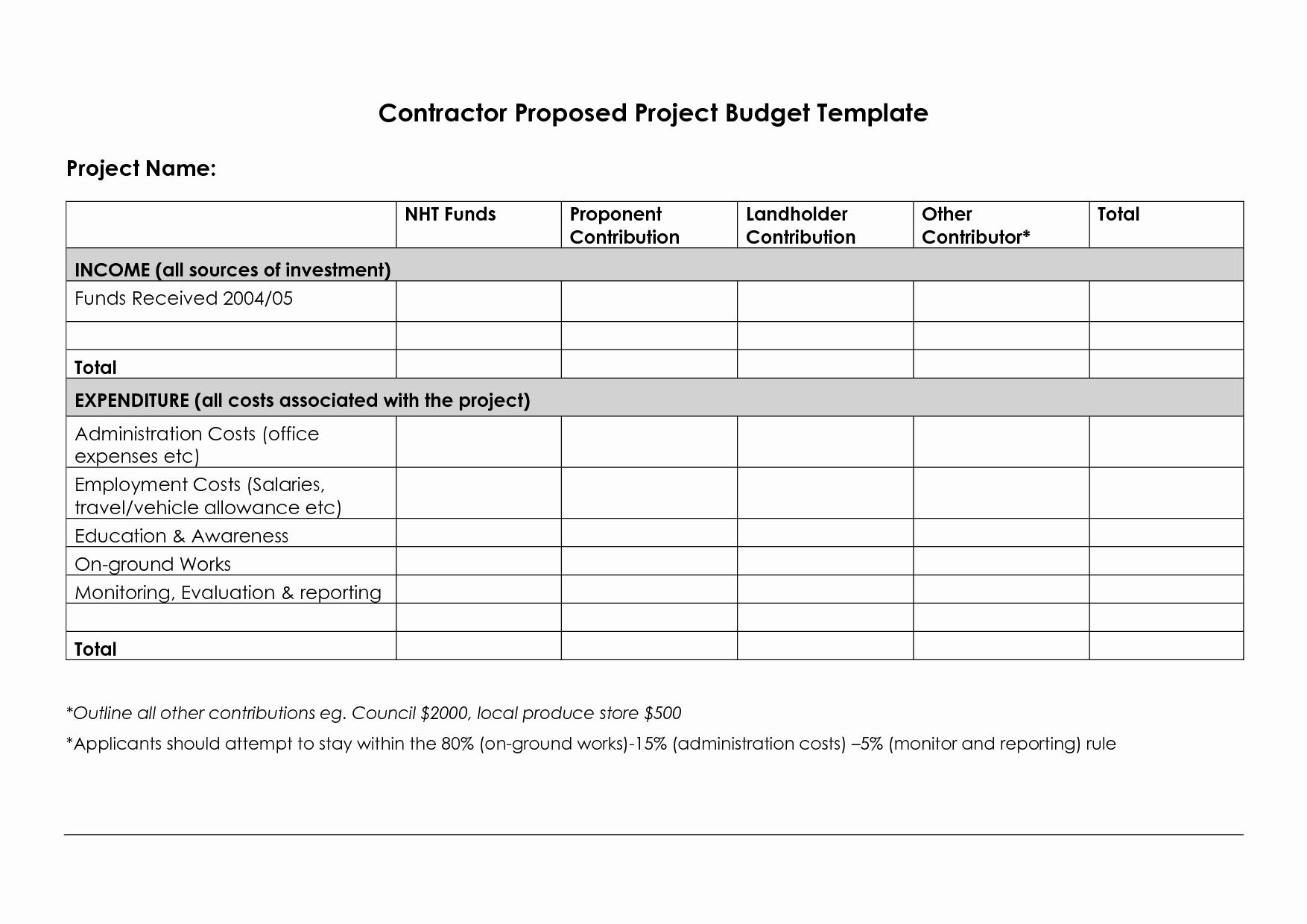 Sample Work Plan Template Luxury Best S Of Sample Work Plan format Sample Work Plan