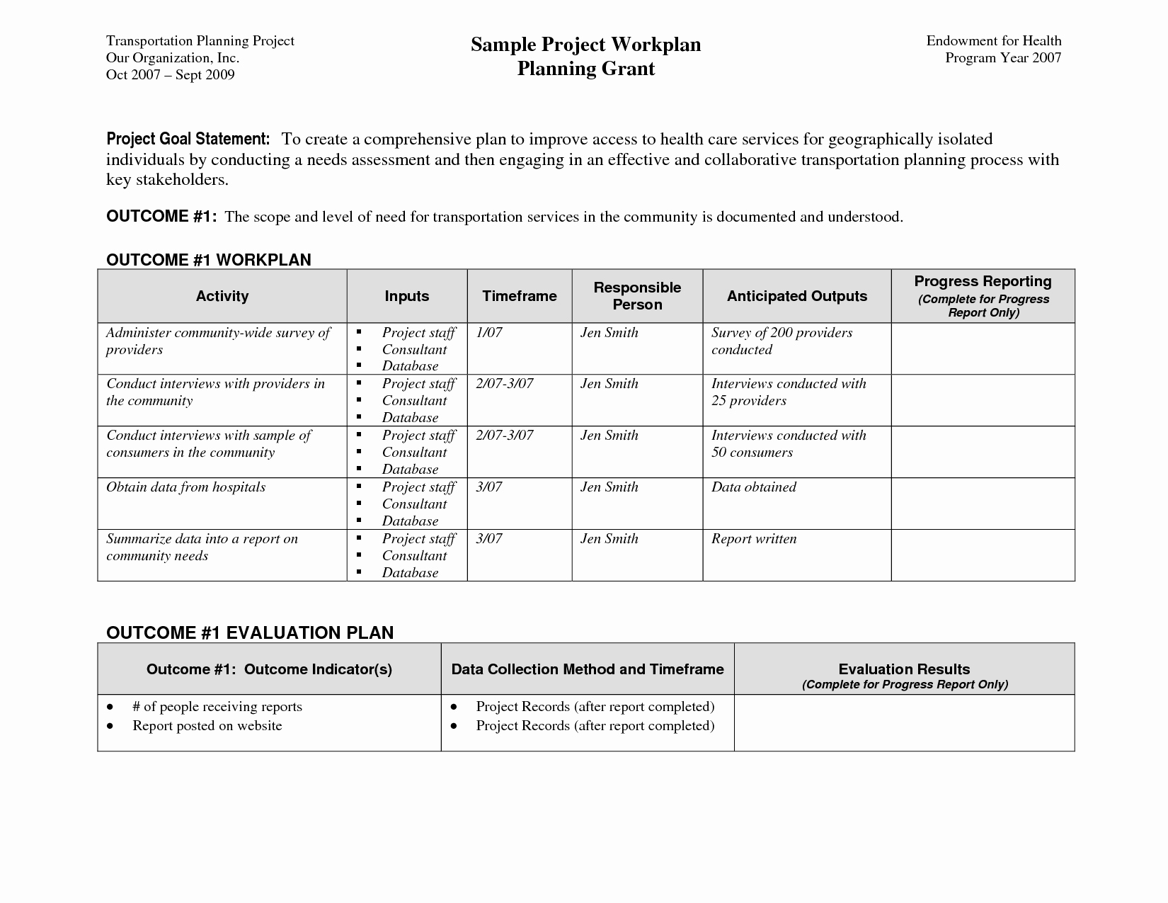 Sample Work Plan Template New Best S Of Project Work Plan Examples Project Work
