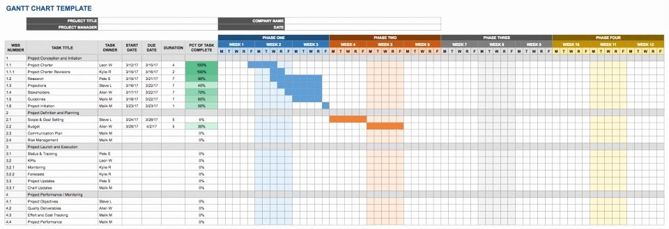 Schedule Template Google Sheets Fresh Free Google Docs and Spreadsheet Templates Smartsheet