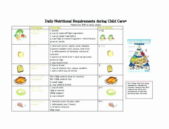 School Lunch Menu Template Unique Elementary School Menu Template Download Printable Lunch