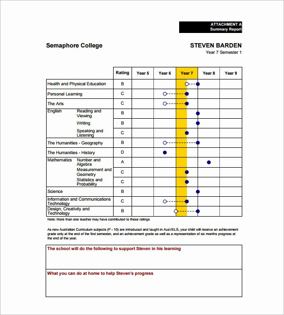 School Progress Report Template Luxury 26 Progress Report Card Templates Google Doc Pdf Psd
