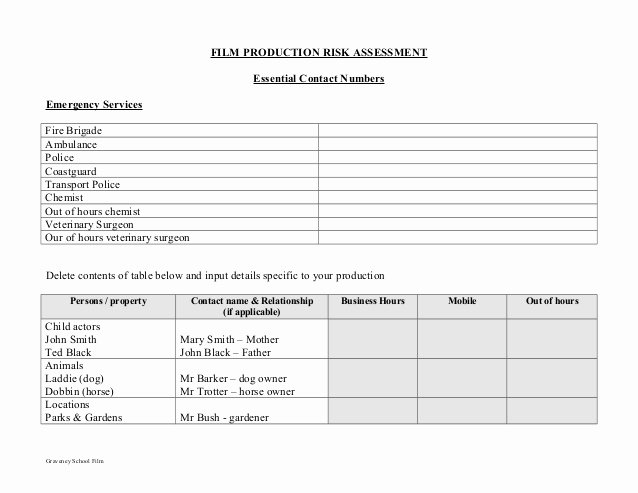 School Threat assessment Template Best Of Production Risk assessment form