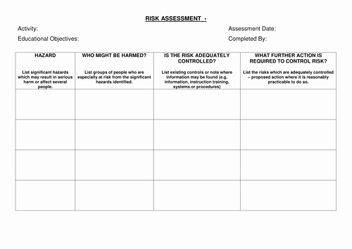 School Threat assessment Template Fresh Risk assessment Blank by Mullany08uk Teaching Resources