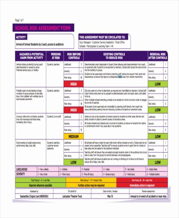 School Threat assessment Template Lovely 36 Sample Risk assessment form