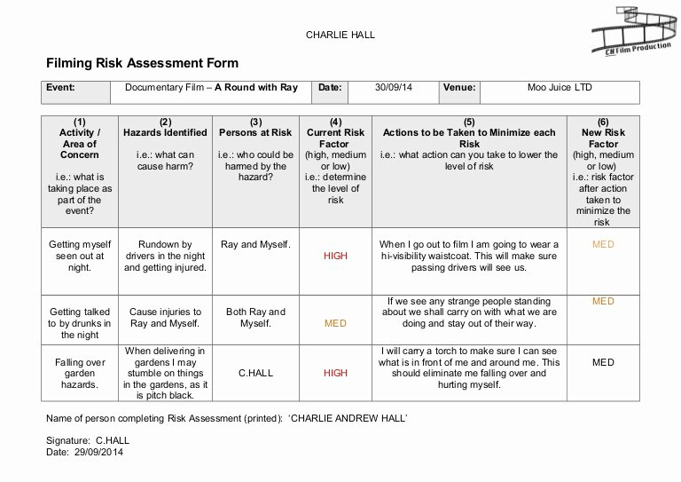 School Threat assessment Template New Ing Risk assessment form