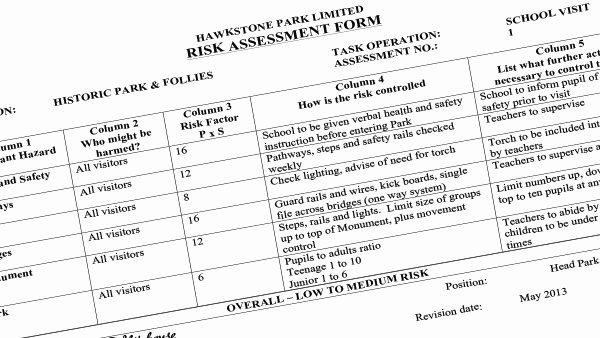 School Threat assessment Template Unique Downloads Hawkstone Park