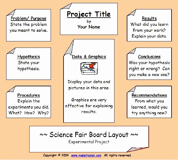 Science Fair Project Template Beautiful Science Fair Information Science Fair Project Display