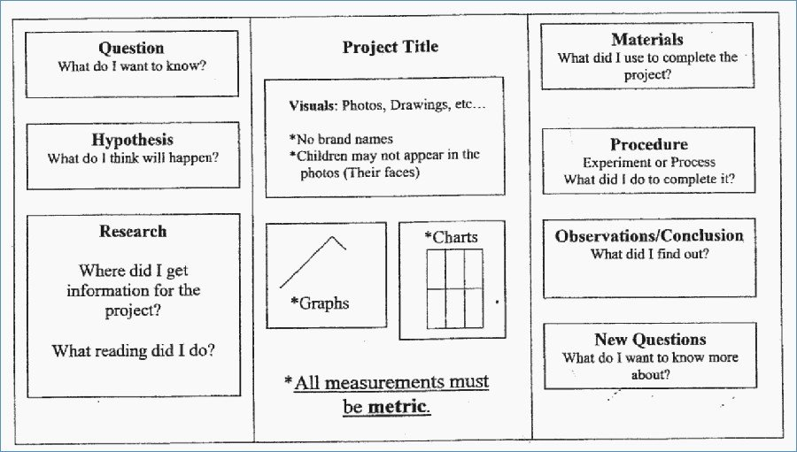 Science Fair Project Template Lovely Science Fair Project Template – Harddancefo