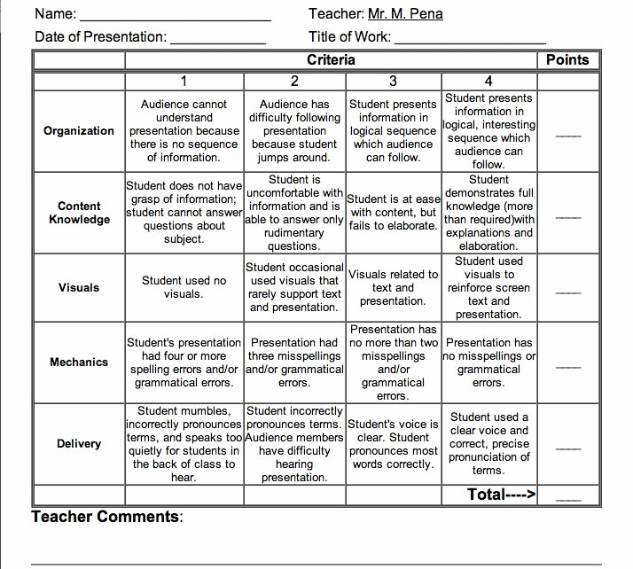 Science Fair Project Template Unique Project Rubric Template Board Ideas Pinterest