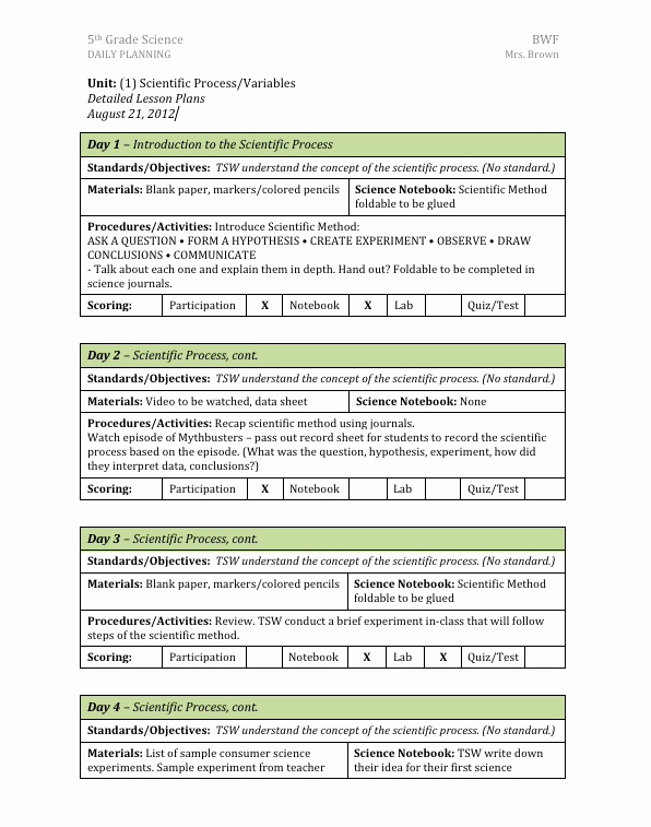 Science Lesson Plan Template Luxury the Science Life Template Time