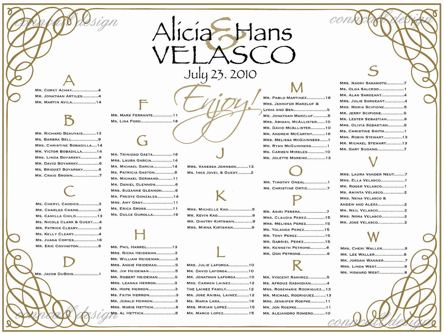 Seating Chart Poster Template Best Of Wedding Seating Chart Seating Poster Table by