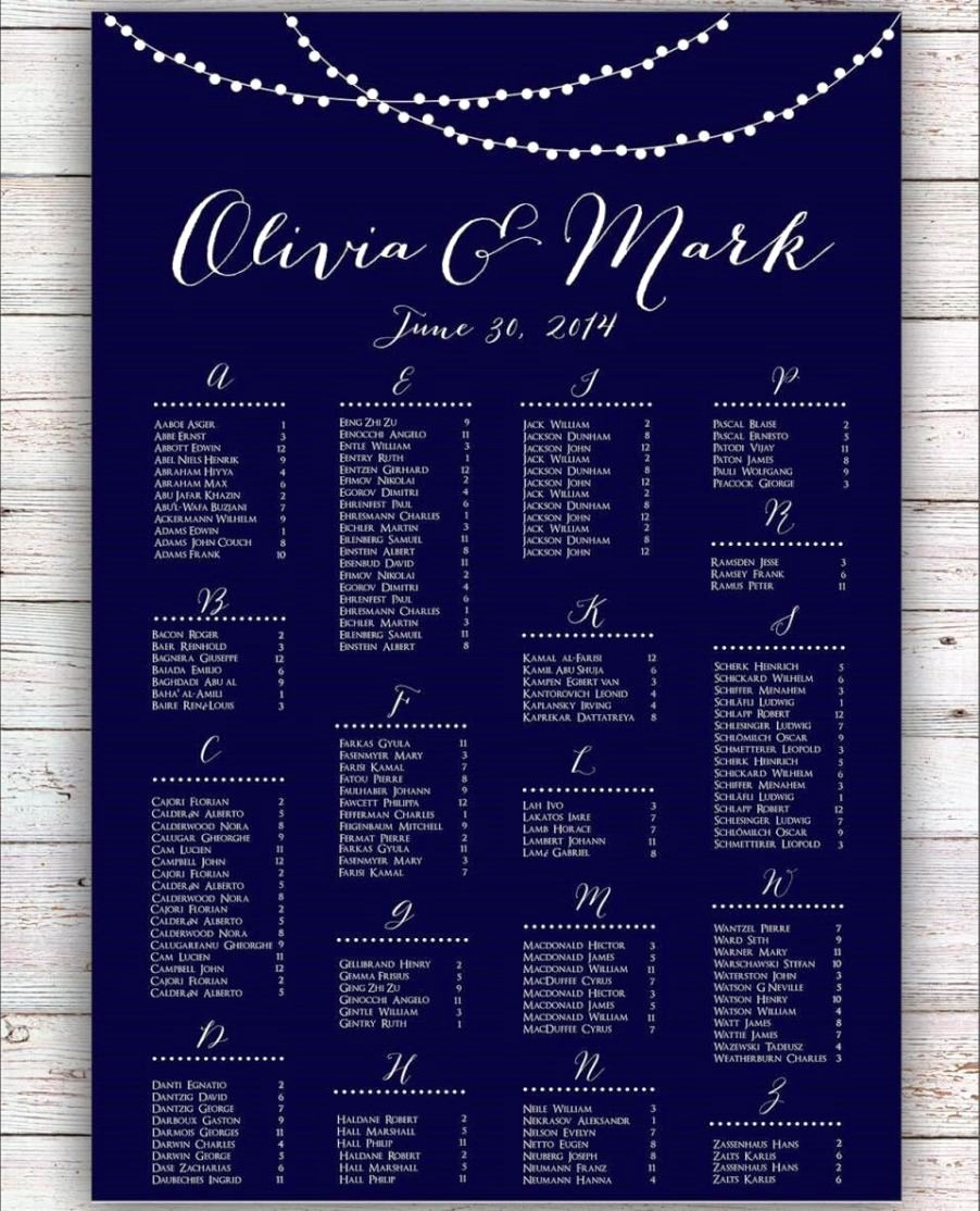 Seating Chart Poster Template New Free Wedding Seating Chart Poster Template
