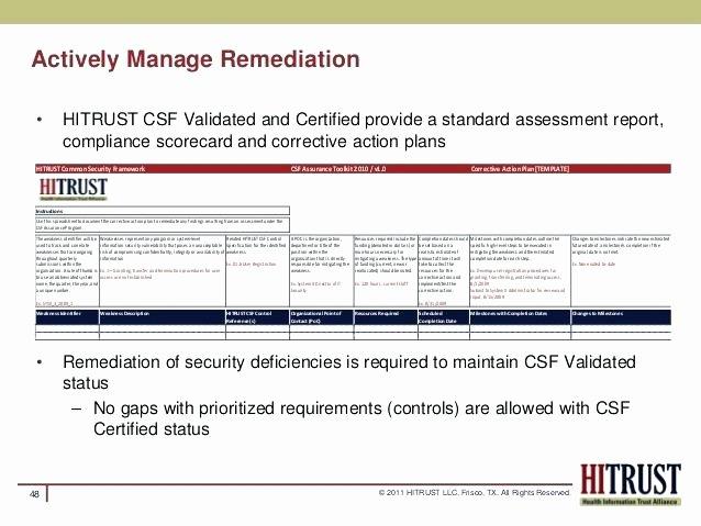 Security assessment Plan Template Fresh Physical Security Risk assessment Report Template