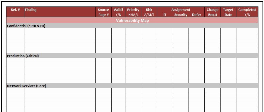 Security assessment Report Template Best Of Risk