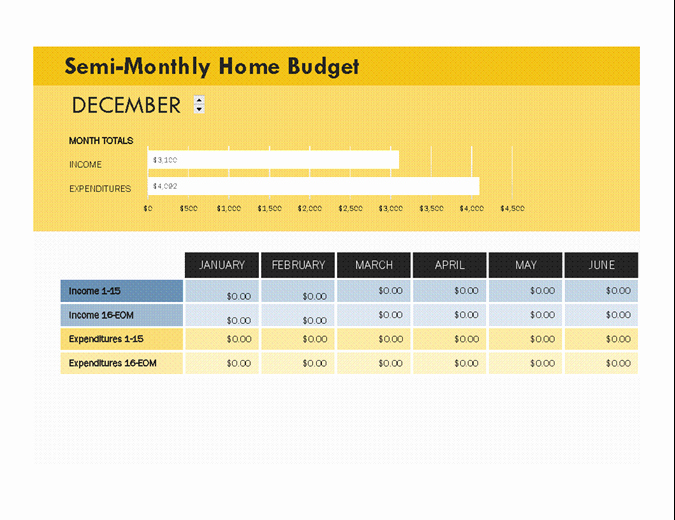 Semi Monthly Budget Template Inspirational Monthly Home Bud Sheet Template Monthly Bud