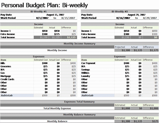 Semi Monthly Budget Template New Bi Weekly Bud Template