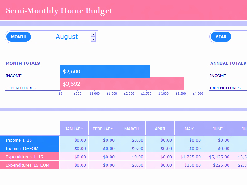 Semi Monthly Budget Template Unique Semi Monthly Home Bud for Microsoft Excel