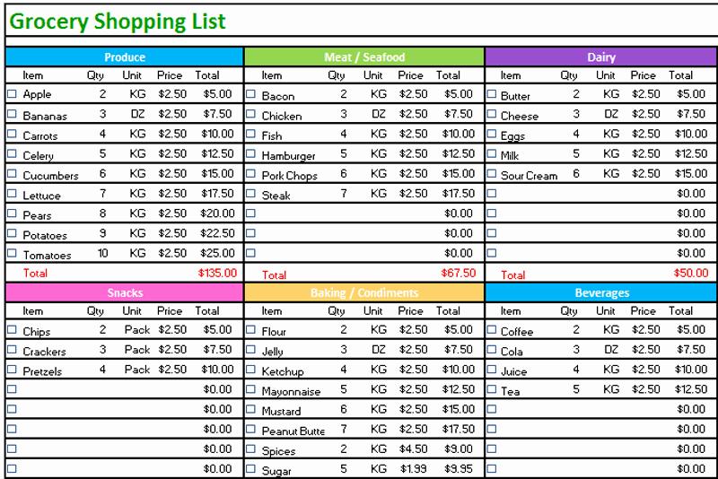 Shopping List Template Excel Fresh Grocery List Template Standard Design Dotxes