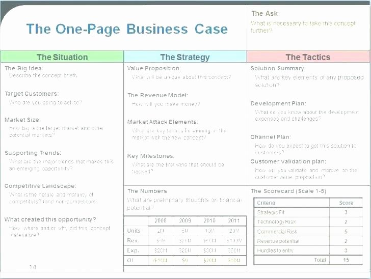 Short Business Case Template Fresh E Page Business Case Template Business Canvas Template